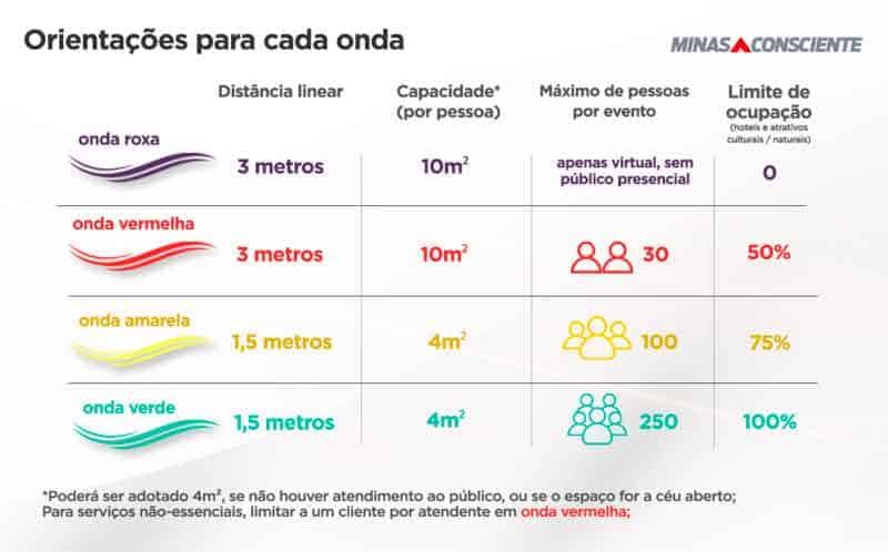 Minas-Consciente-onda-vermelha - Jornal da Cidade